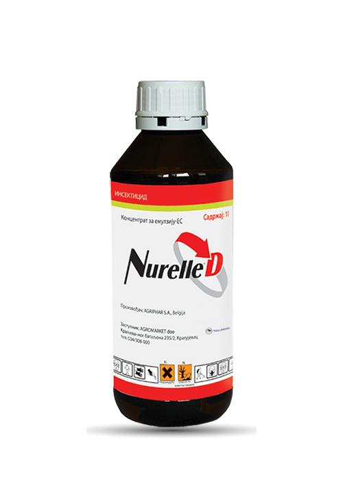 Nurelle_D - Inekticid